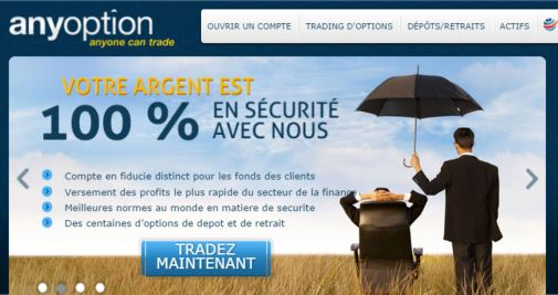 anyoption plateforme